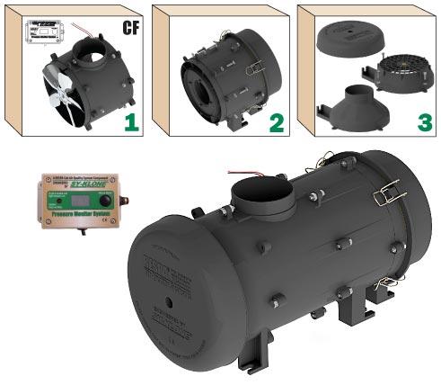 RESPA-CF Vortex HyperFlow REVOLUTION in a Box; 12 volt; Fresh Air System with Pressure Monitor