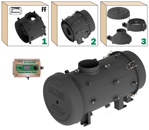 RESPA-FF Non-Powered REVOLUTION in a Box; Fresh Air Filtration System with Pressure Monitor